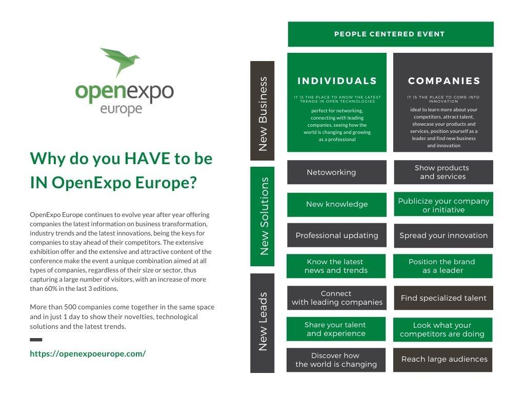 Contenido comercial / Yacarlí Carreño Santamaría / OpenExpo Europe